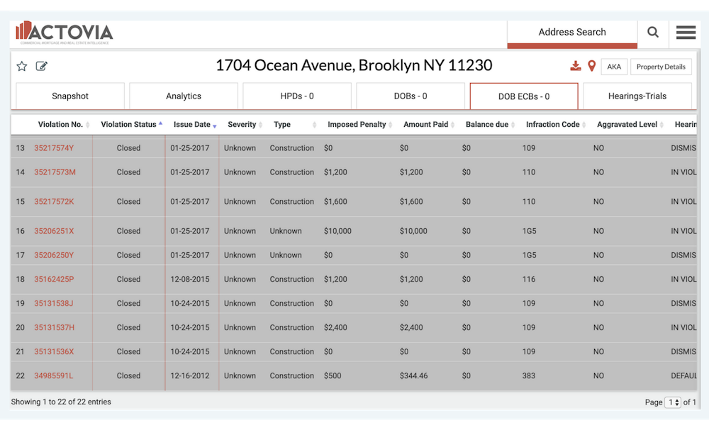 actovia violations screenshot